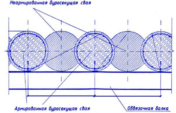 Рис.1: Устройство буросекущей сваи