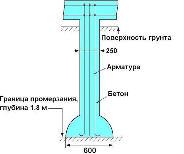 Схема конструкции свай ТИСЭ