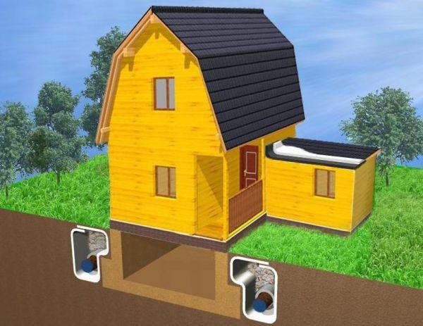 Дренажная система для отвода грунтовых вод