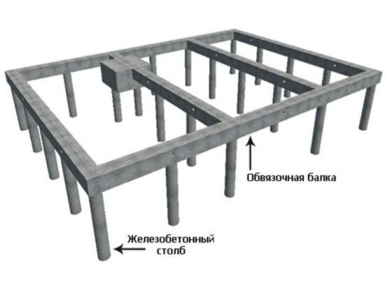 схема обвязки свайного фундамента